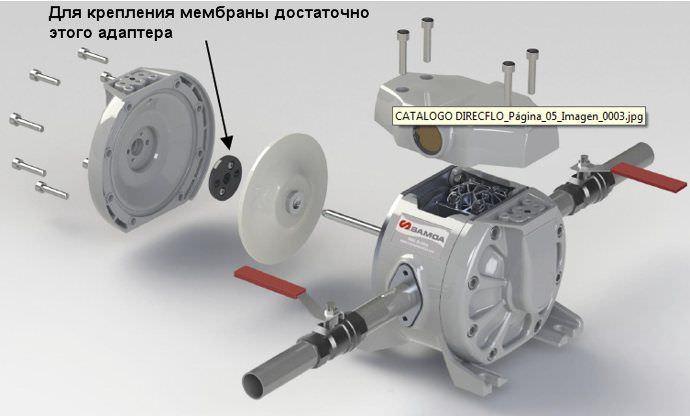 Модель  DF 30