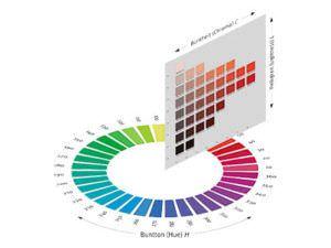 Цветовой атлас D4
