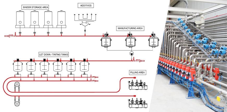 Система очистки труб Oliver+Batlle. Что нового?