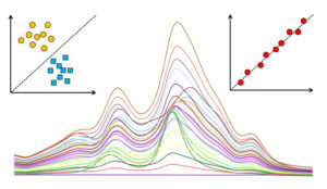 Метрологические аспекты современного лабораторного оборудования