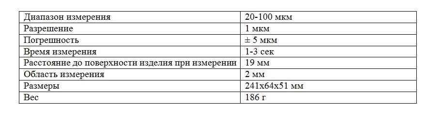 Бесконтактный толщиномер для измерения неотвержденного порошкового покрытия PosiTest PC
